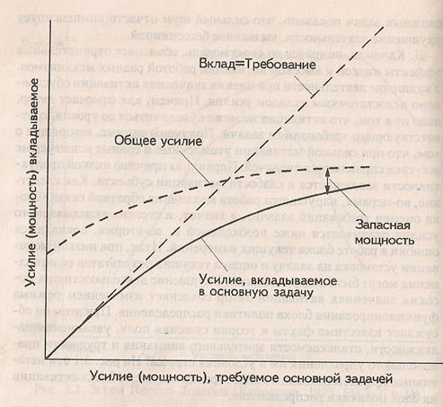 Внимание. Особенности внимания. Виды, свойства и теории